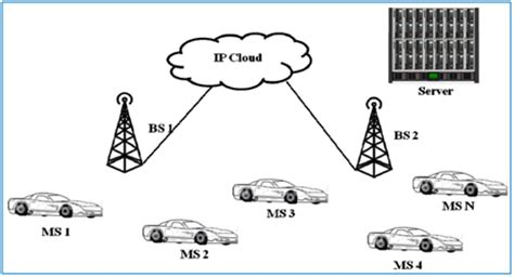 Mobile Ad Hoc Networks Thesis - cubscoutpack138com